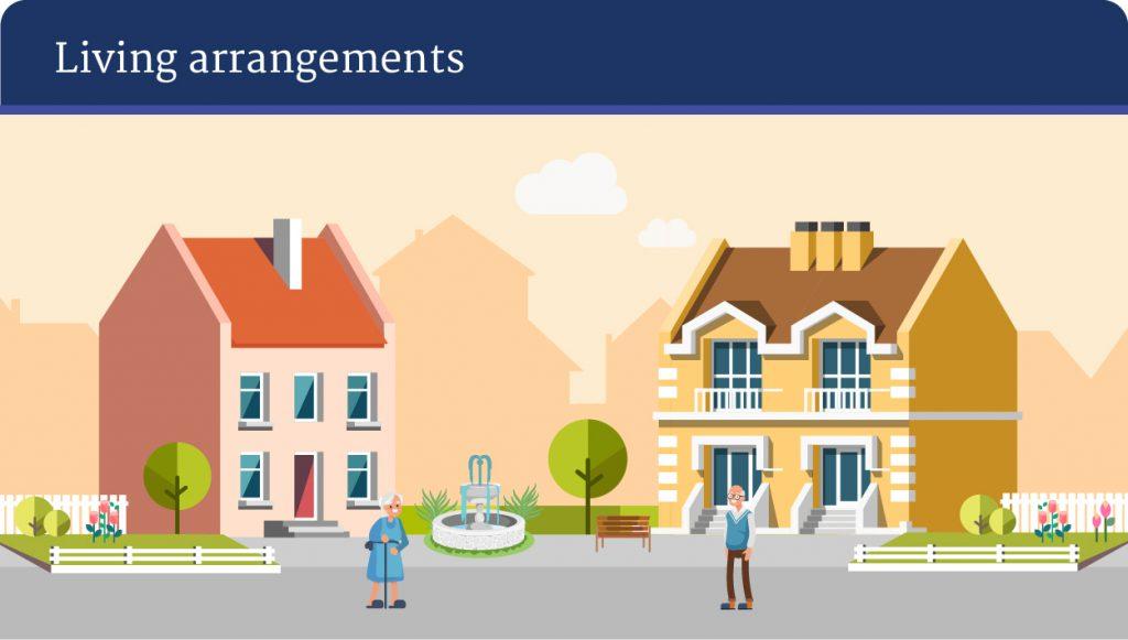 retirement village living arrangements